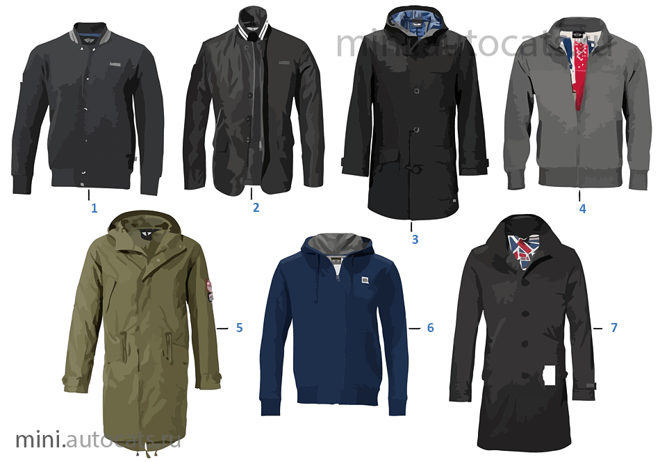 MINI Collection-Herren Jacke/Weste 11/12